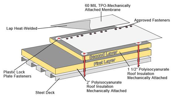 tpo-roofing